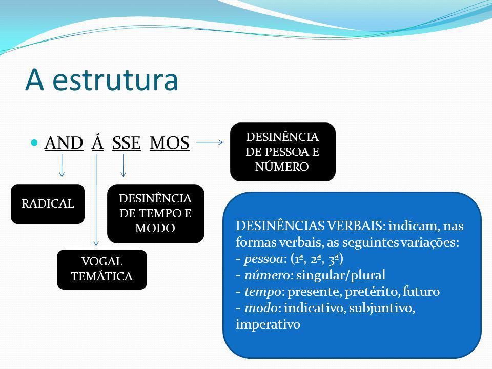 A estrutura AND Á SSE MOS