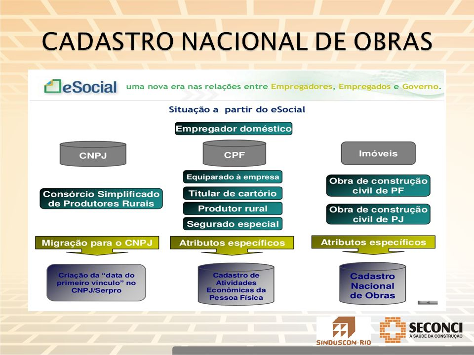 CADASTRO NACIONAL DE OBRAS