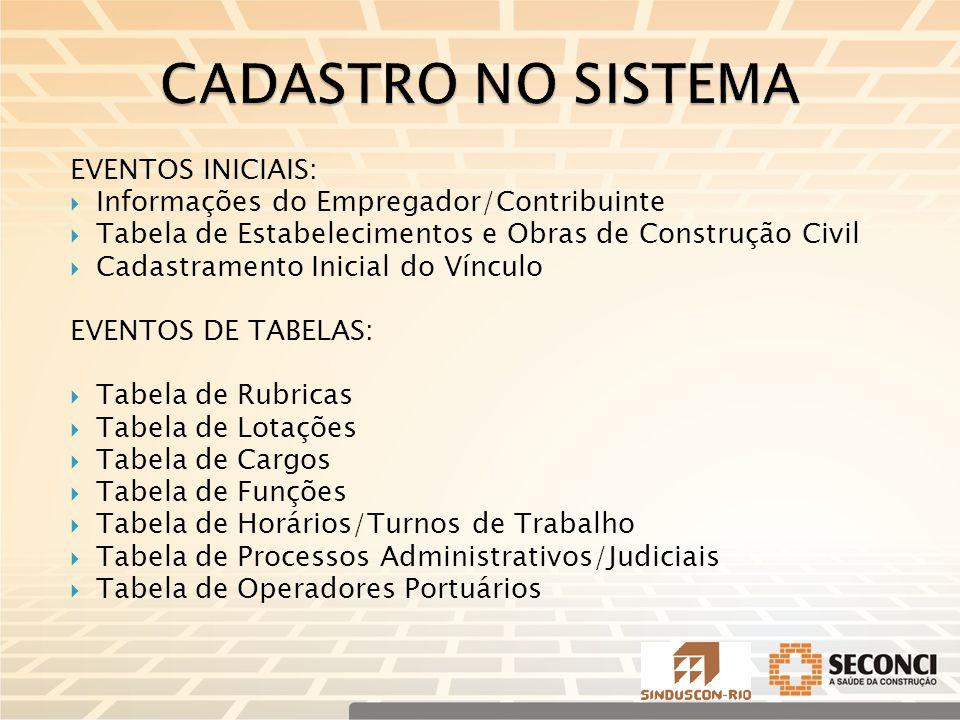 CADASTRO NO SISTEMA EVENTOS INICIAIS: