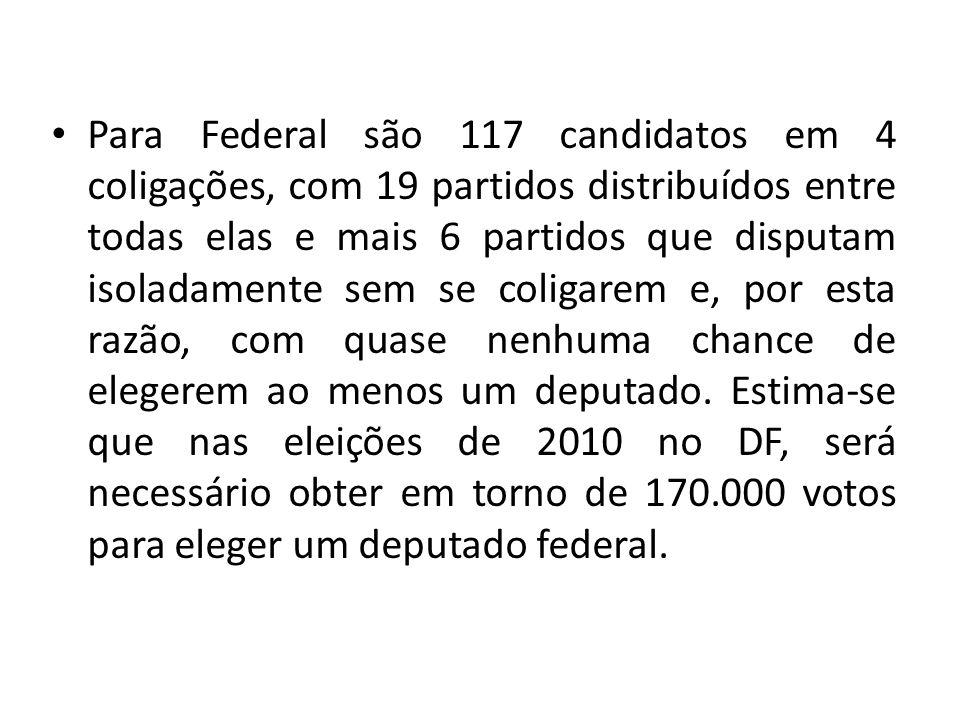 Para Federal são 117 candidatos em 4 coligações, com 19 partidos distribuídos entre todas elas e mais 6 partidos que disputam isoladamente sem se coligarem e, por esta razão, com quase nenhuma chance de elegerem ao menos um deputado.