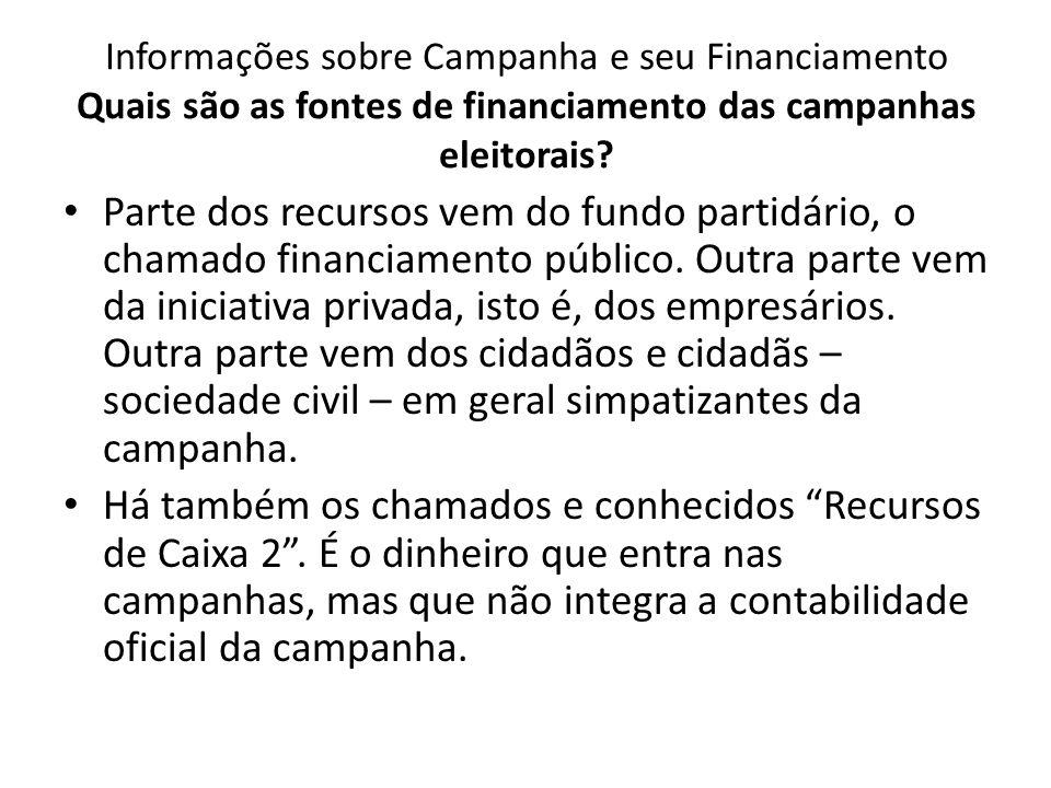 Informações sobre Campanha e seu Financiamento Quais são as fontes de financiamento das campanhas eleitorais