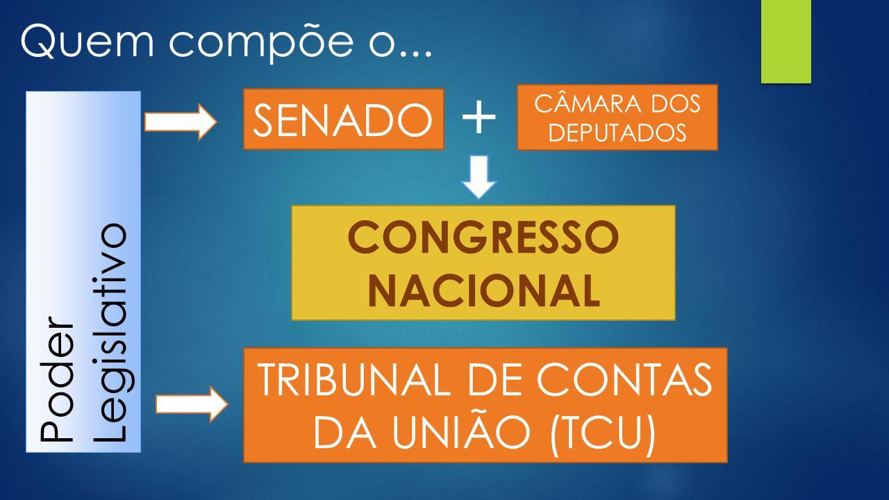 + Quem compõe o... SENADO CONGRESSO NACIONAL Poder Legislativo