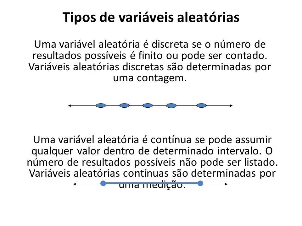 Tipos de variáveis aleatórias