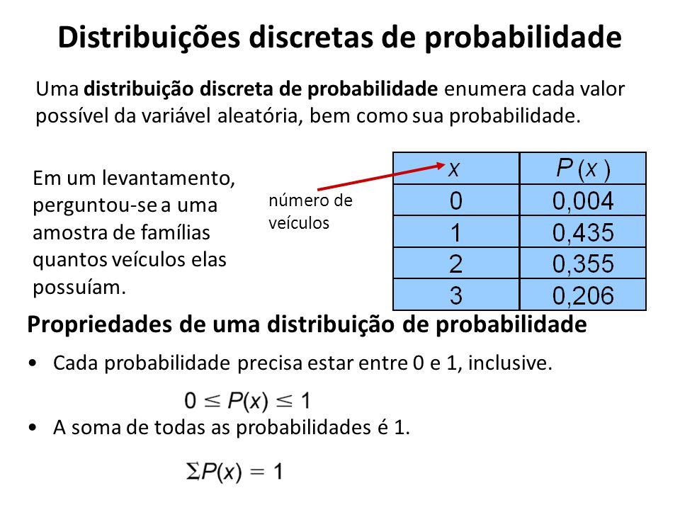 Distribuições discretas de probabilidade