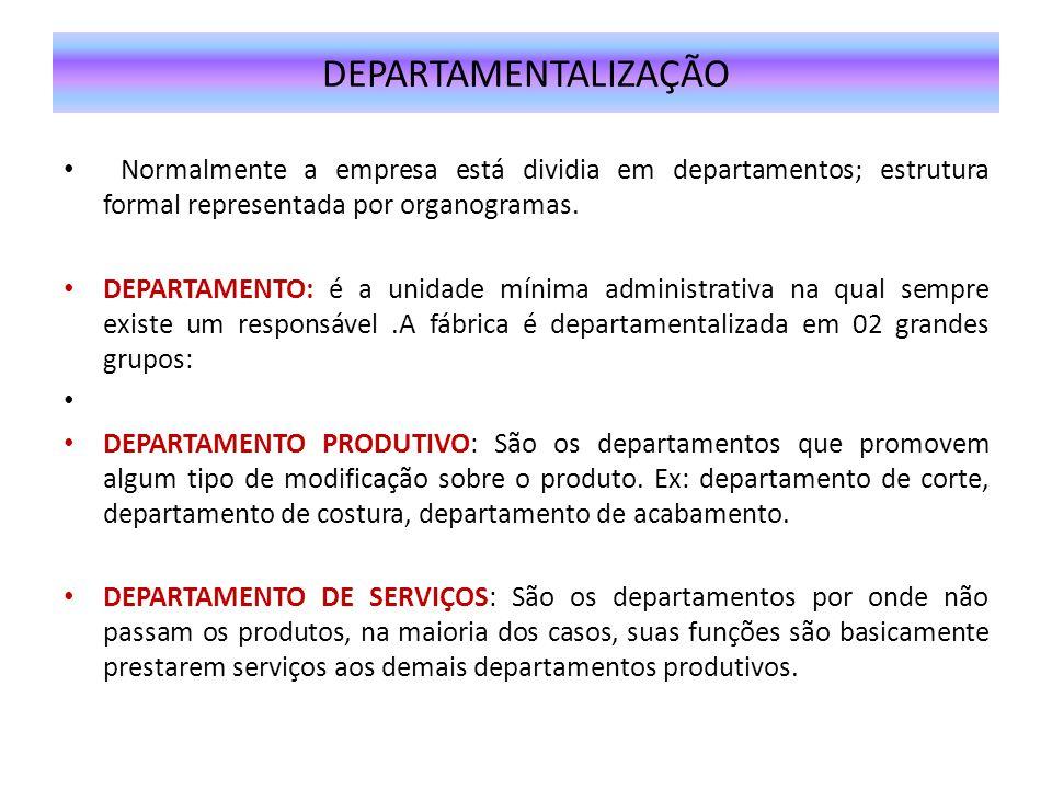 DEPARTAMENTALIZAÇÃO Normalmente a empresa está dividia em departamentos; estrutura formal representada por organogramas.