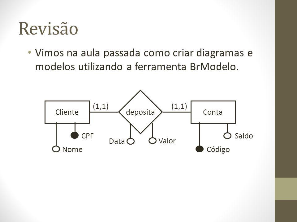 Revisão Vimos na aula passada como criar diagramas e modelos utilizando a ferramenta BrModelo. Cliente.