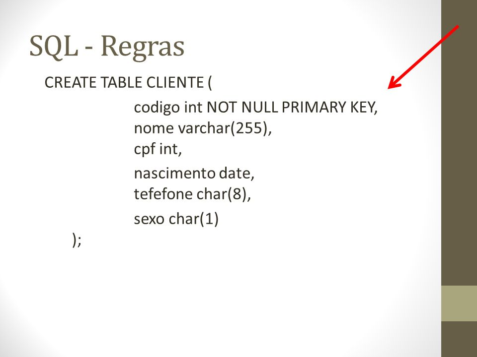 SQL - Regras CREATE TABLE CLIENTE ( codigo int NOT NULL PRIMARY KEY, nome varchar(255), cpf int, nascimento date, tefefone char(8), sexo char(1) );