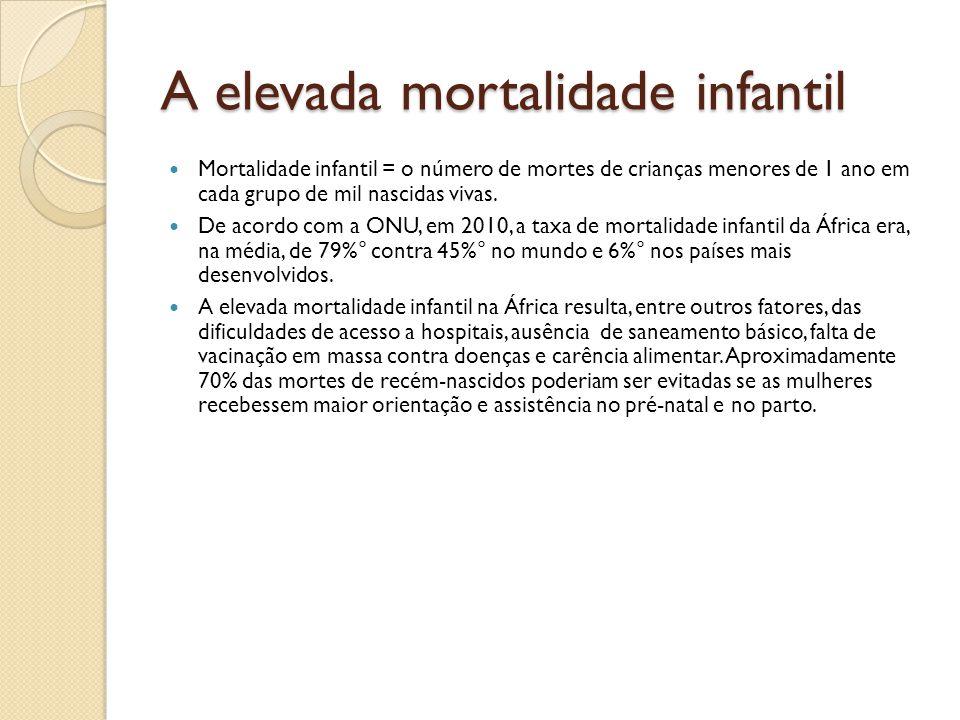 A elevada mortalidade infantil