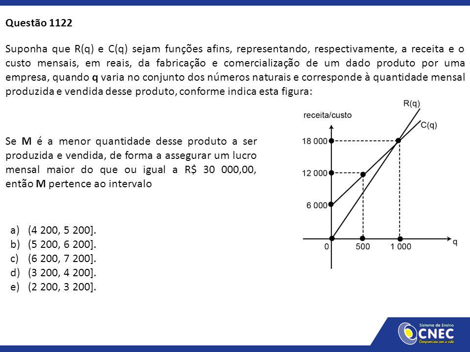 Questão 1122