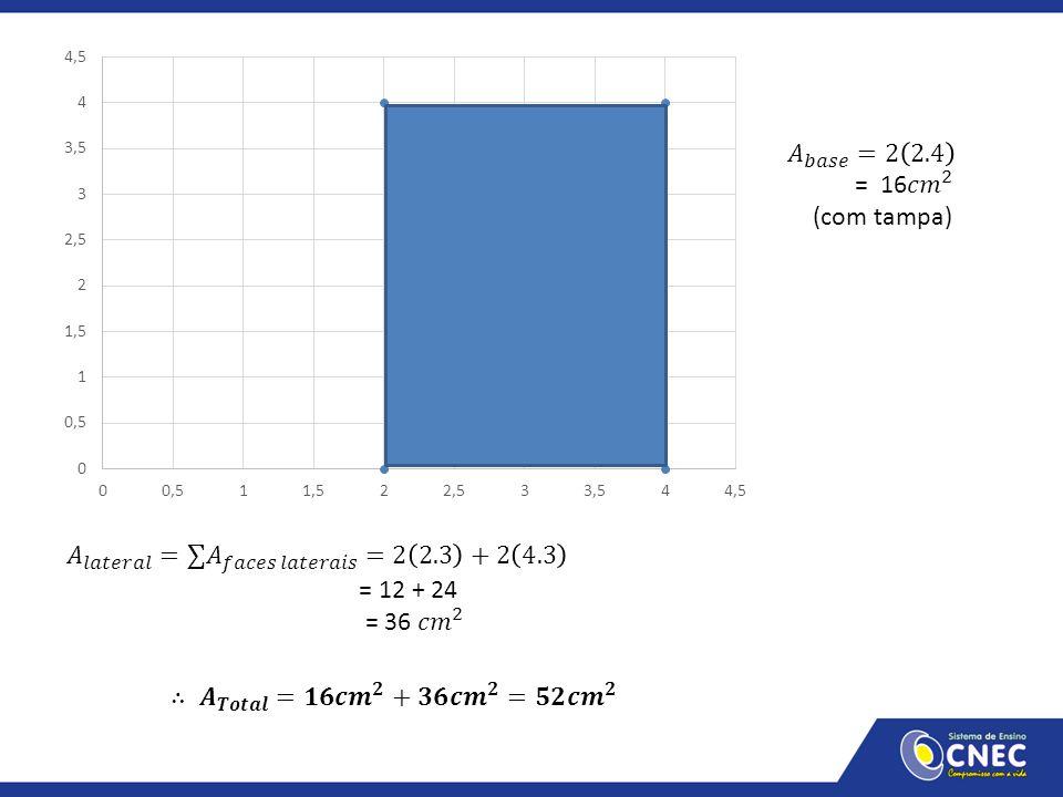 𝐴 𝑏𝑎𝑠𝑒 =2 2.4 = 16 𝑐𝑚 2. (com tampa) 𝐴 𝑙𝑎𝑡𝑒𝑟𝑎𝑙 =∑ 𝐴 𝑓𝑎𝑐𝑒𝑠 𝑙𝑎𝑡𝑒𝑟𝑎𝑖𝑠 =2 2.3 +2 4.3. = 12 + 24. = 36 𝑐𝑚 2.