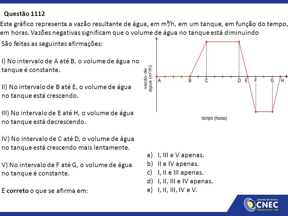 Questão 1112