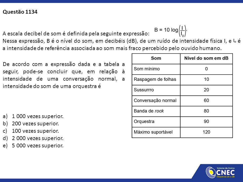 Questão 1134 A escala decibel de som é definida pela seguinte expressão: