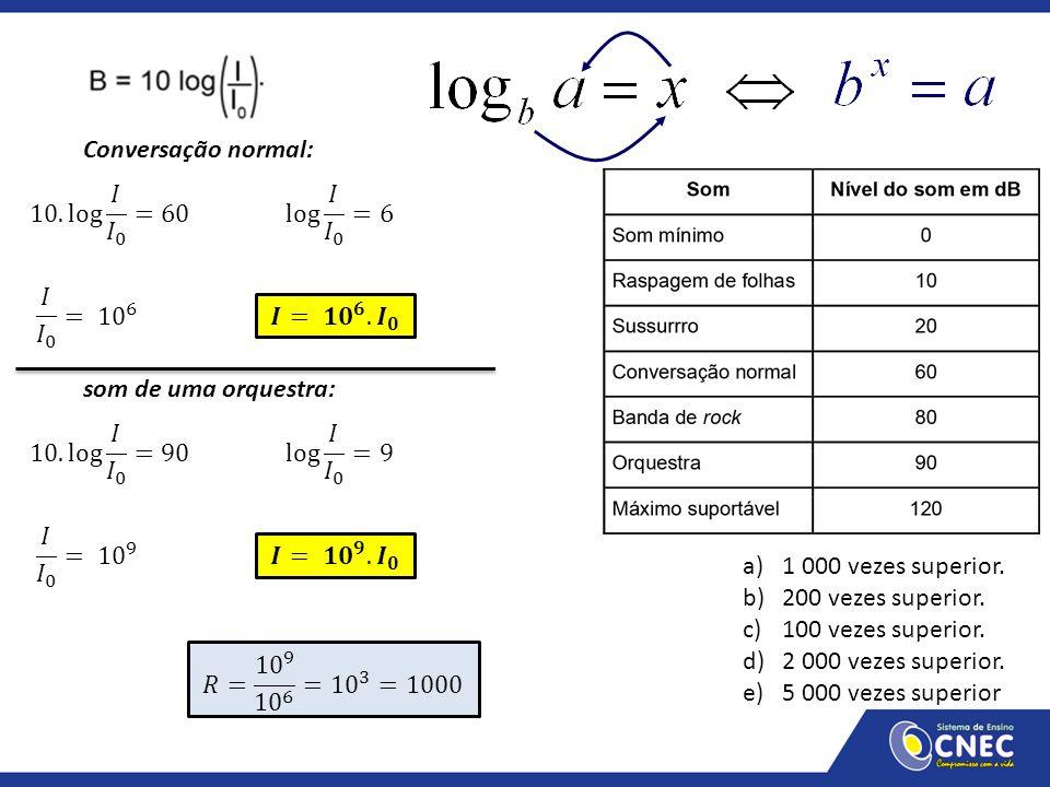 Conversação normal: 10.log 𝐼 𝐼 0 =60. log 𝐼 𝐼 0 =6. 𝐼 𝐼 0 = 10 6. 𝑰= 𝟏𝟎 𝟔 . 𝑰 𝟎. som de uma orquestra: