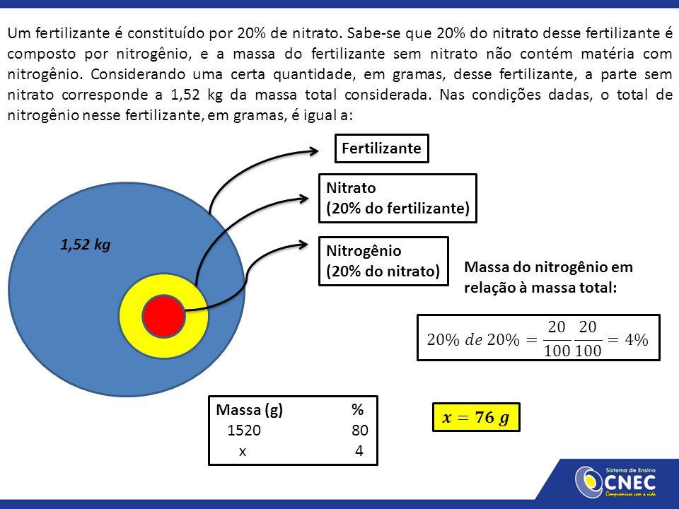 Um fertilizante é constituído por 20% de nitrato