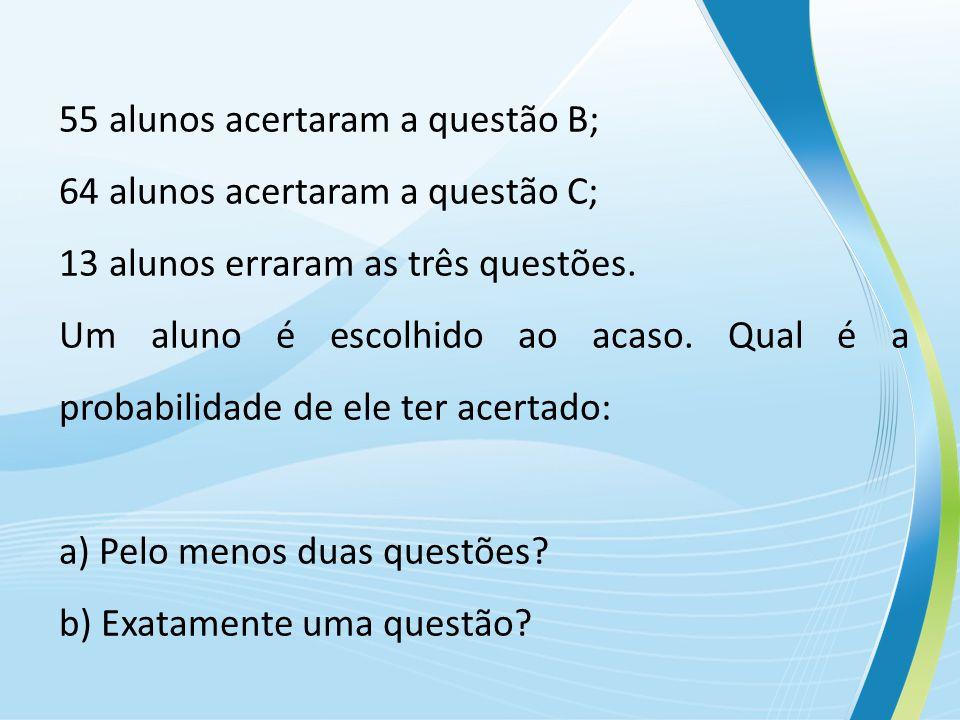 55 alunos acertaram a questão B;