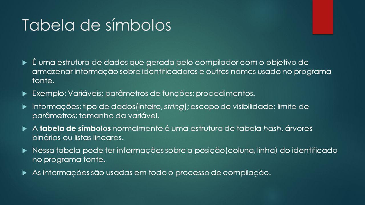 Tabela de símbolos