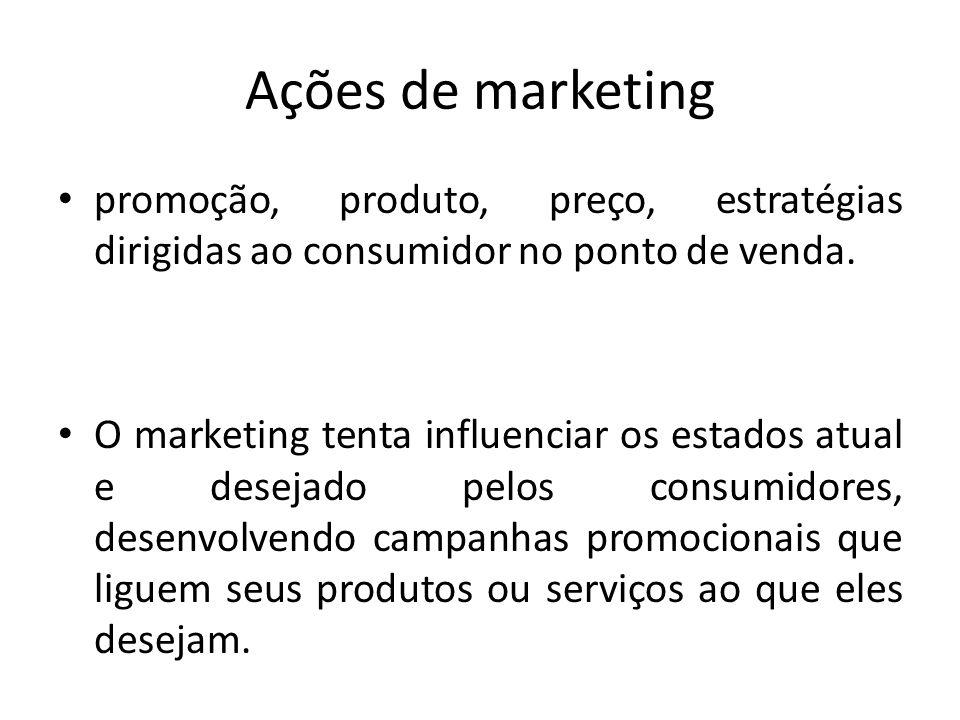 Ações de marketing promoção, produto, preço, estratégias dirigidas ao consumidor no ponto de venda.