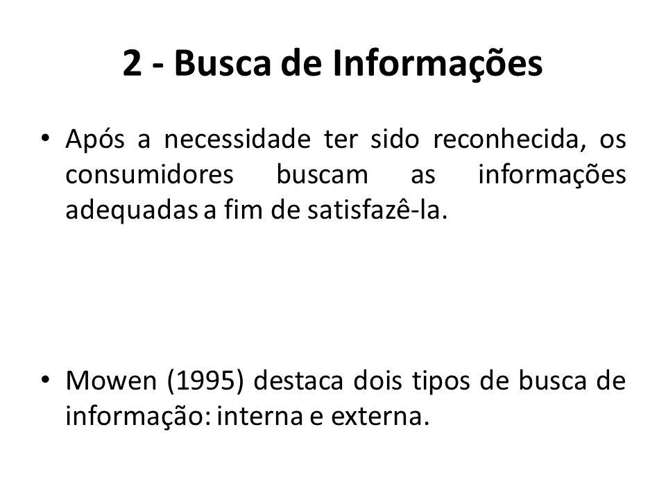 2 - Busca de Informações Após a necessidade ter sido reconhecida, os consumidores buscam as informações adequadas a fim de satisfazê-la.