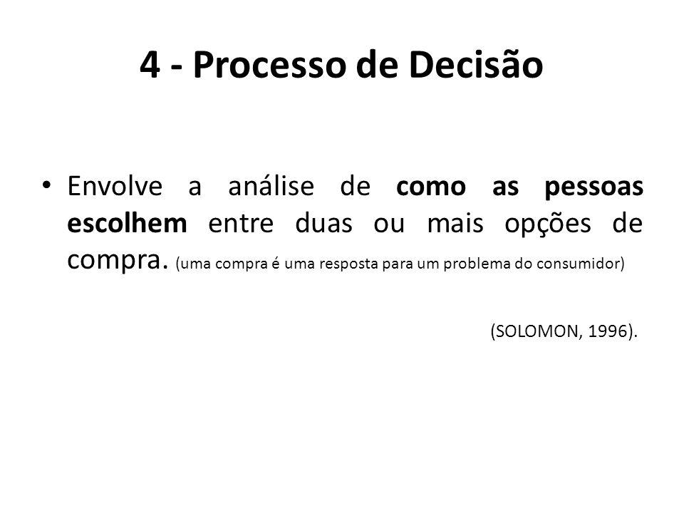 4 - Processo de Decisão