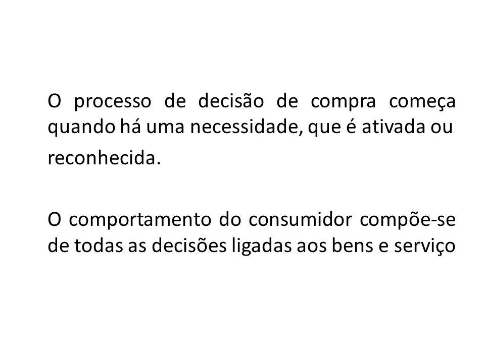 O processo de decisão de compra começa quando há uma necessidade, que é ativada ou reconhecida.