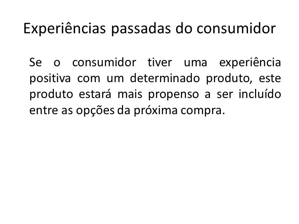 Experiências passadas do consumidor