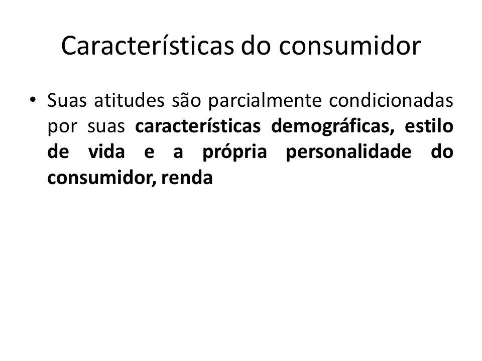 Características do consumidor