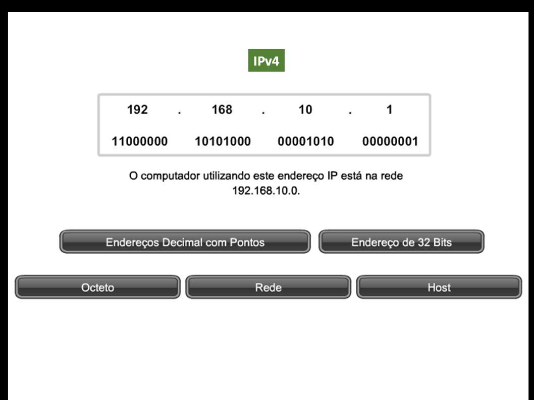 IPv4 Endereçamento IP