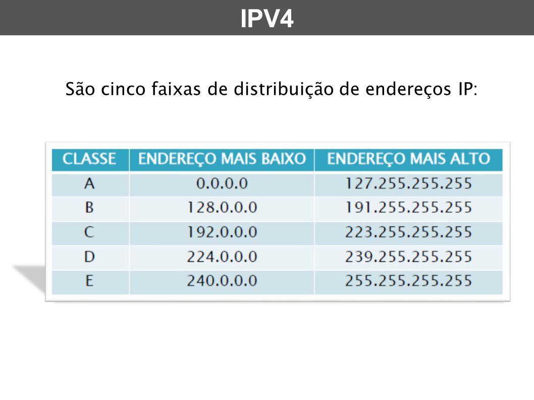 IPV4 São cinco faixas de distribuição de endereços IP: