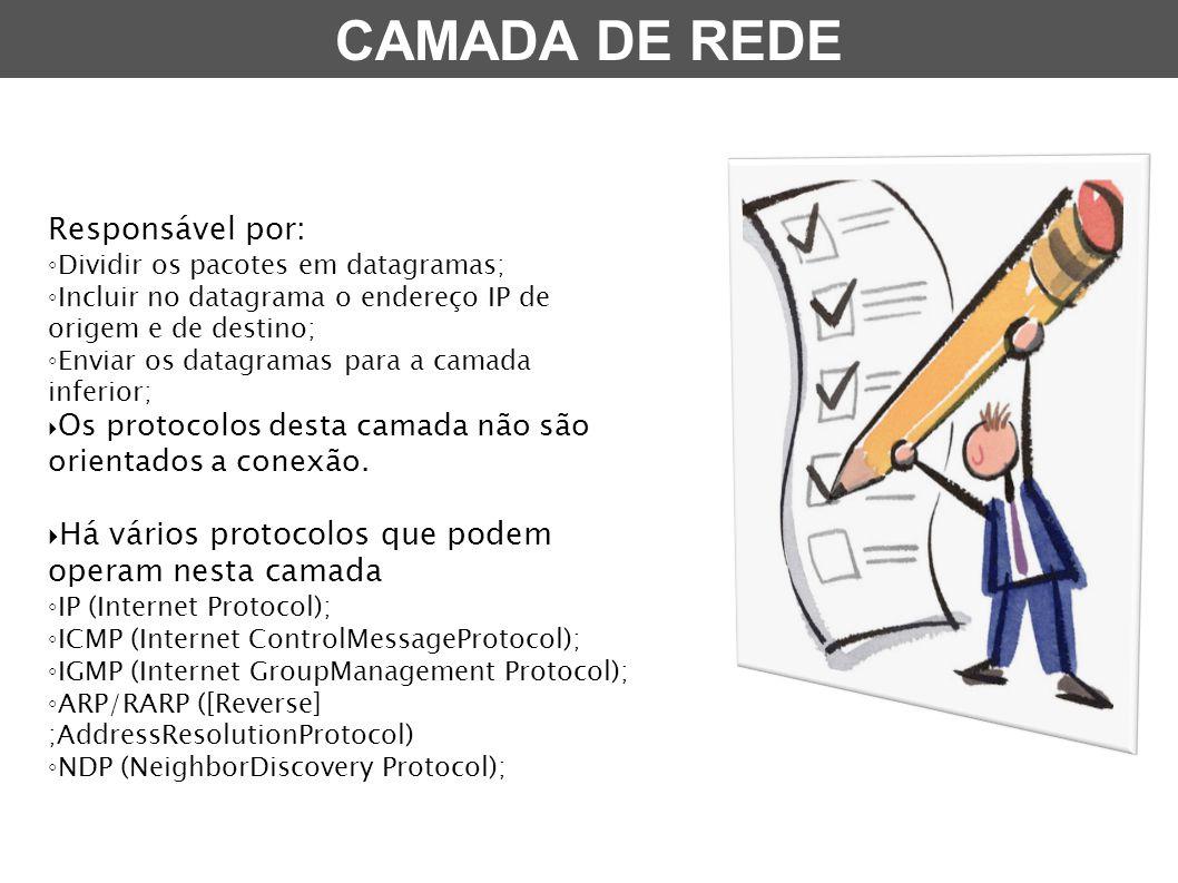 CAMADA DE REDE Responsável por: ◦Dividir os pacotes em datagramas;