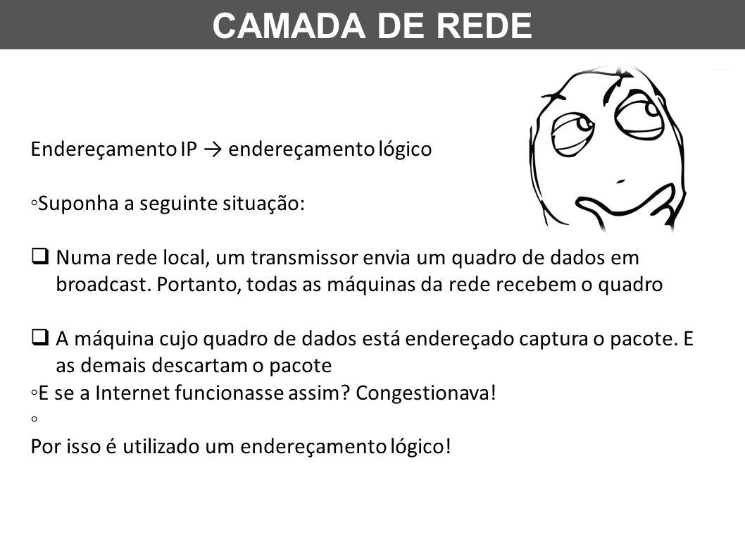 CAMADA DE REDE Endereçamento IP → endereçamento lógico