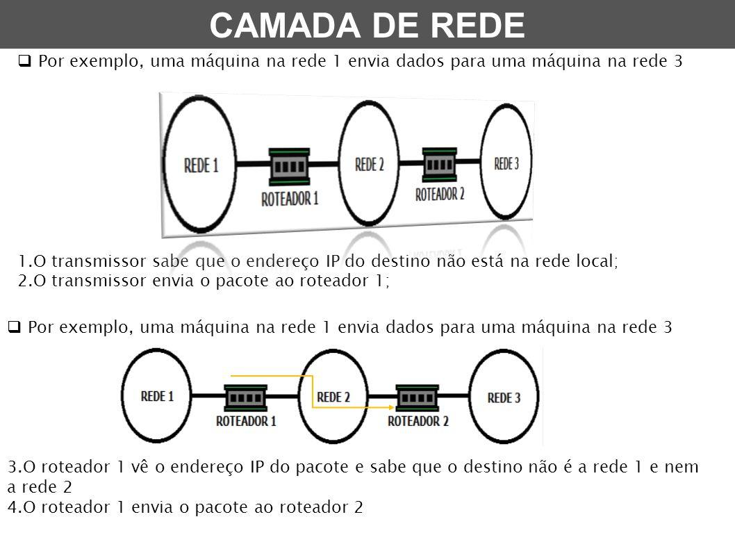 CAMADA DE REDE Por exemplo, uma máquina na rede 1 envia dados para uma máquina na rede 3.