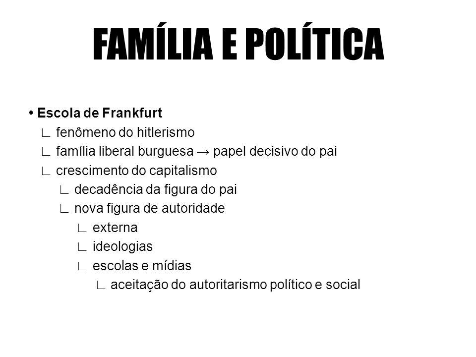 FAMÍLIA E POLÍTICA