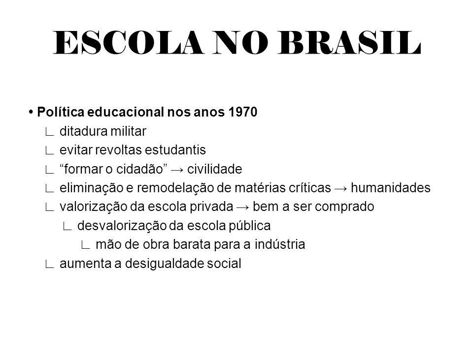 ESCOLA NO BRASIL