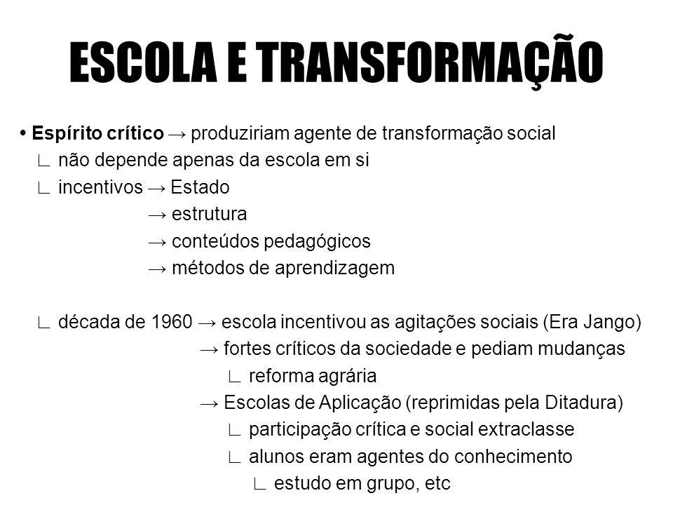 ESCOLA E TRANSFORMAÇÃO