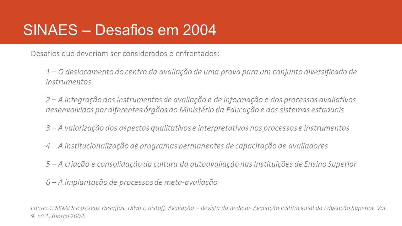 SINAES – Desafios em 2004