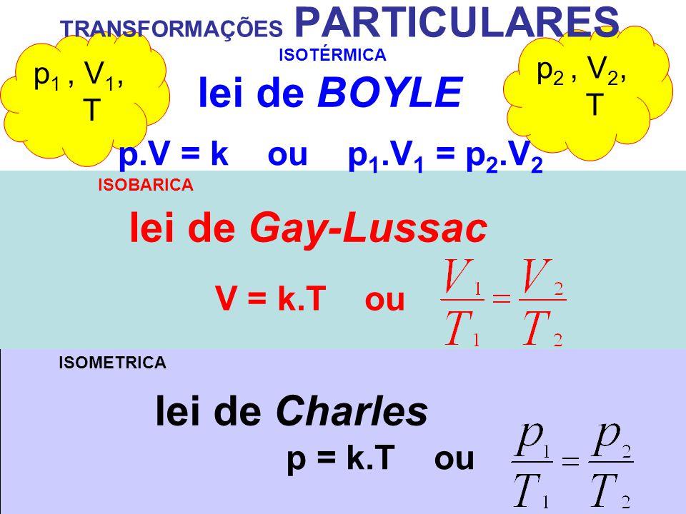 TRANSFORMAÇÕES PARTICULARES