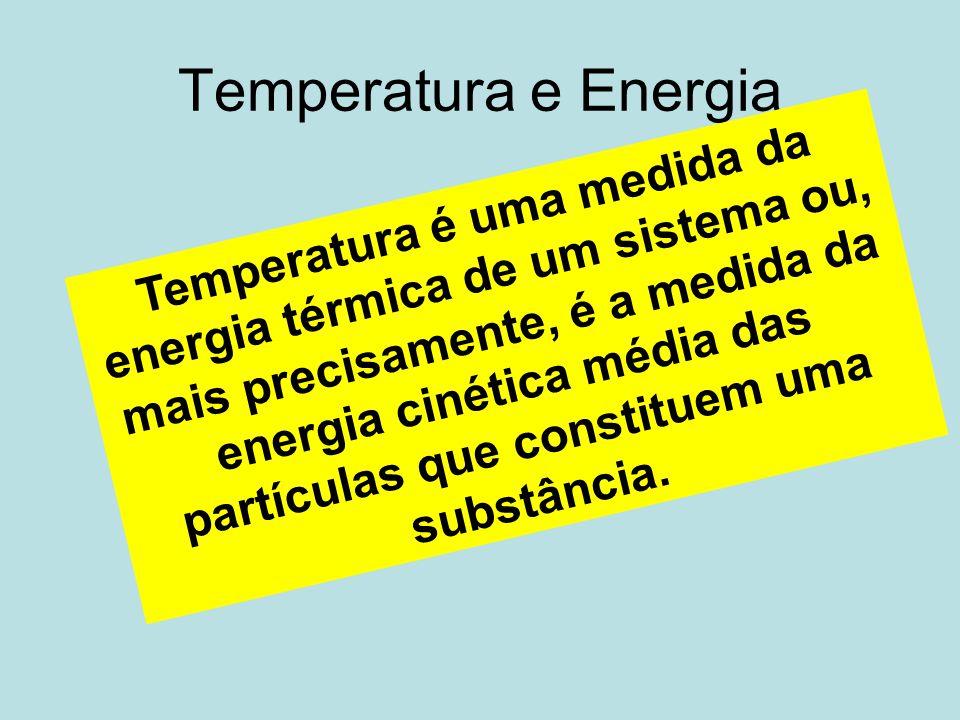 Temperatura e Energia