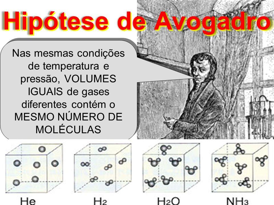 Hipótese de Avogadro Nas mesmas condições de temperatura e pressão, VOLUMES IGUAIS de gases diferentes contém o MESMO NÚMERO DE MOLÉCULAS.