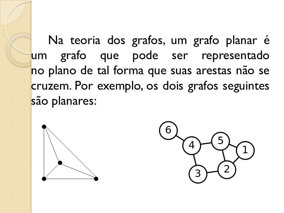 Na teoria dos grafos, um grafo planar é um grafo que pode ser representado no plano de tal forma que suas arestas não se cruzem.