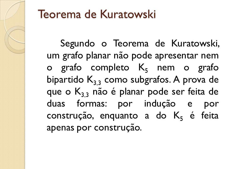 Teorema de Kuratowski