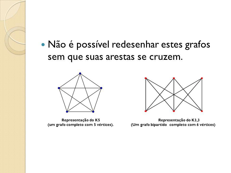 Não é possível redesenhar estes grafos sem que suas arestas se cruzem.