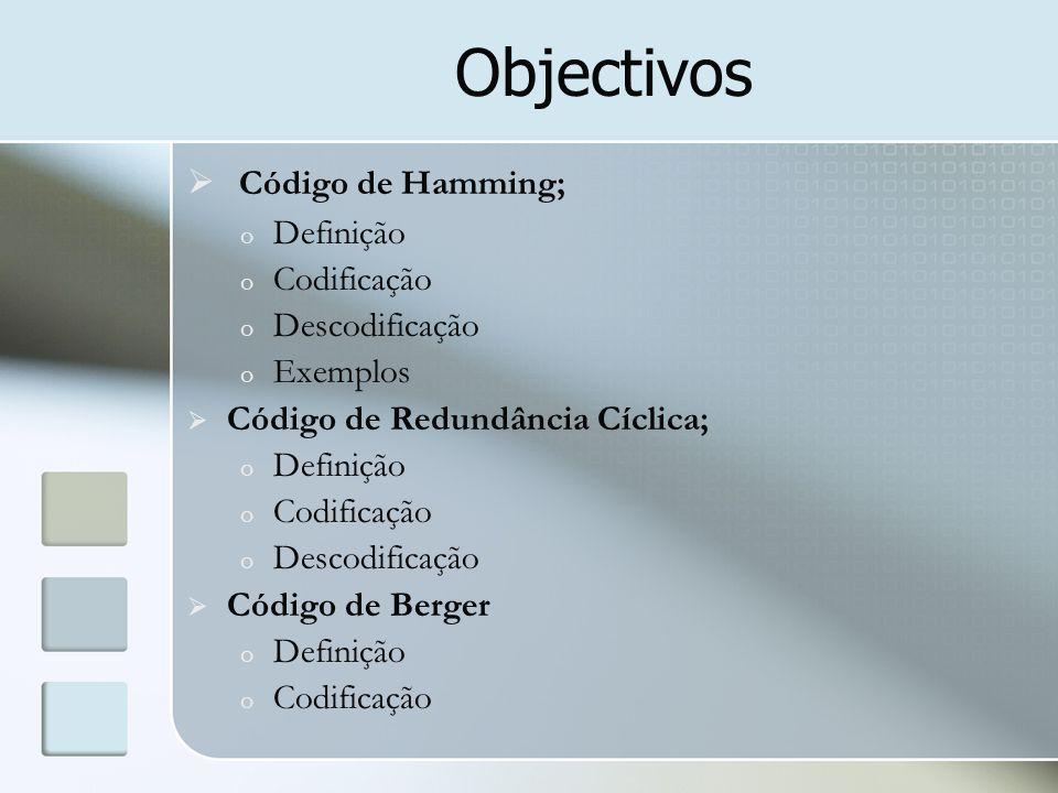 Objectivos Código de Hamming; Definição Codificação Descodificação