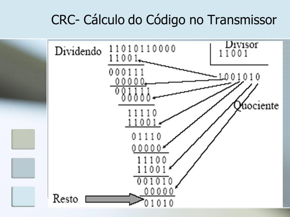 CRC- Cálculo do Código no Transmissor