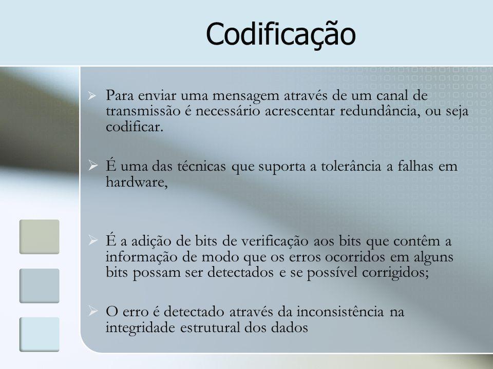 Codificação Para enviar uma mensagem através de um canal de transmissão é necessário acrescentar redundância, ou seja codificar.