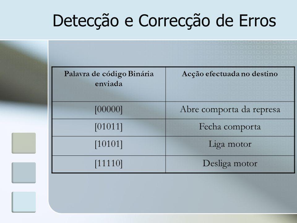 Detecção e Correcção de Erros