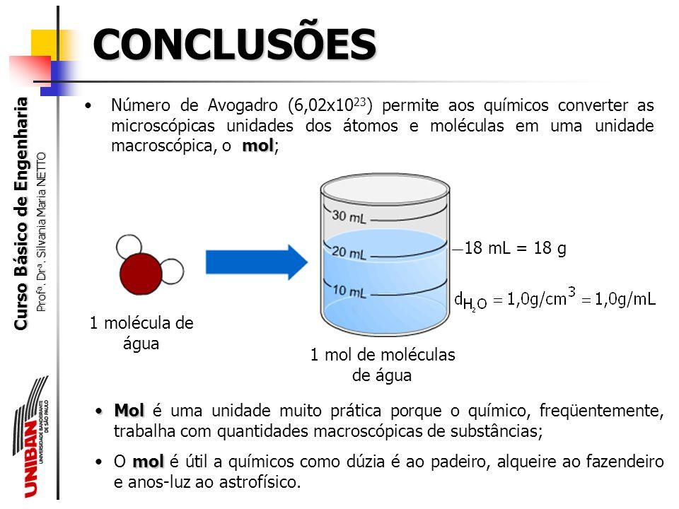1 mol de moléculas de água