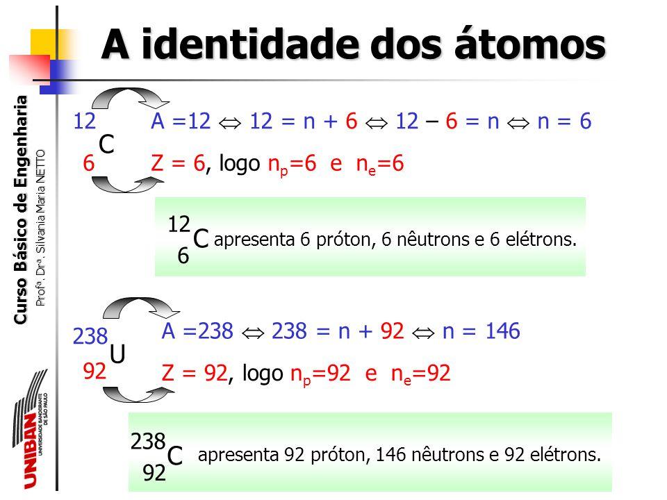 A identidade dos átomos