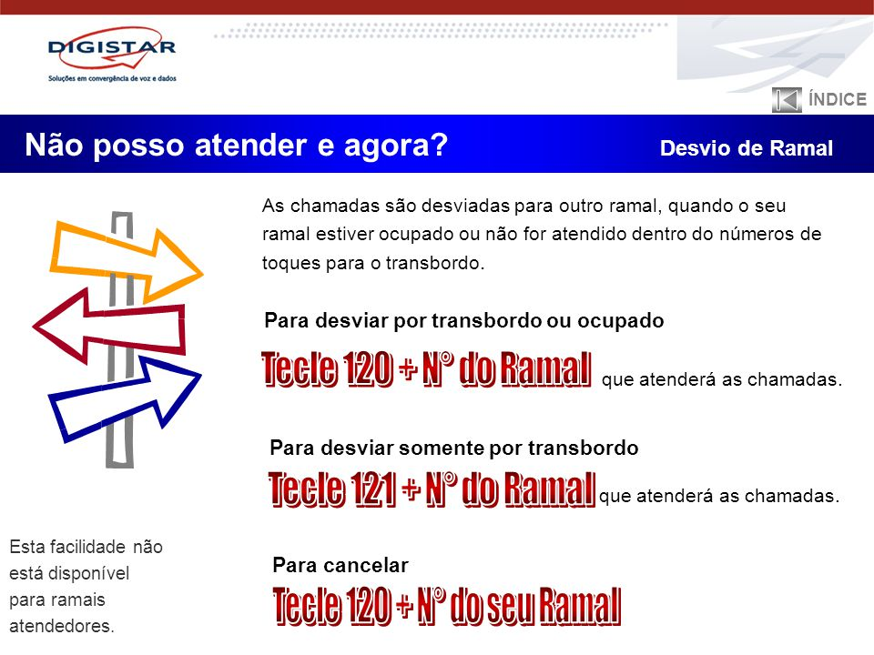 Tecle 120 + N° do Ramal Tecle 121 + N° do Ramal