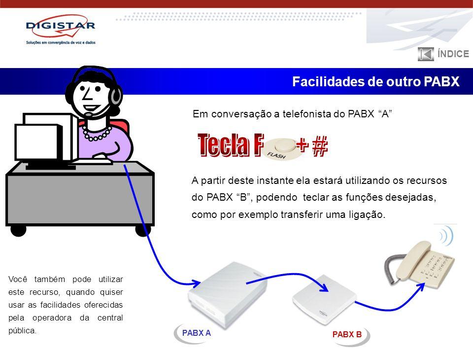 Tecla F + # Facilidades de outro PABX