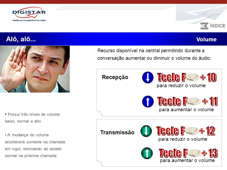 Tecle F + 10 Tecle F + 11 Tecle F + 12 Tecle F + 13 Alô, alô... Volume